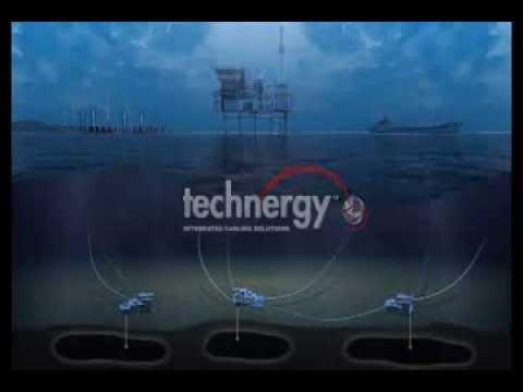 Soluciones para el sector del petróleo y el gas