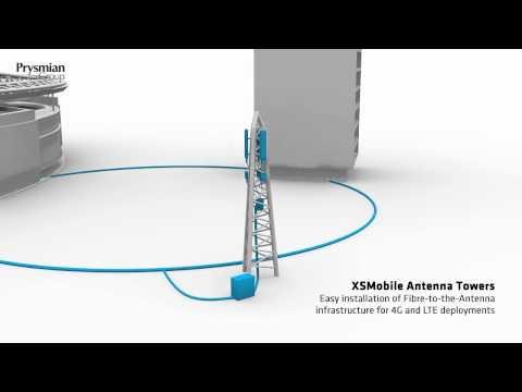 XSMOBILE - SOLUCIONES DE FIBRA HASTA LA ANTENA