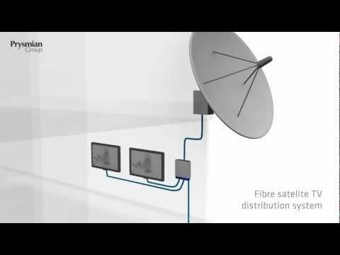 Vertv-Xs: sistema de distribución de TV por satélite mediante fibra